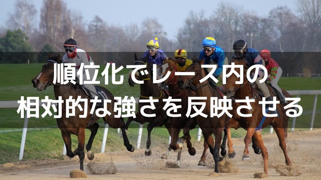 【前走馬体重の勝率と回収率】順位化してレース内での相対的な強さを反映させる