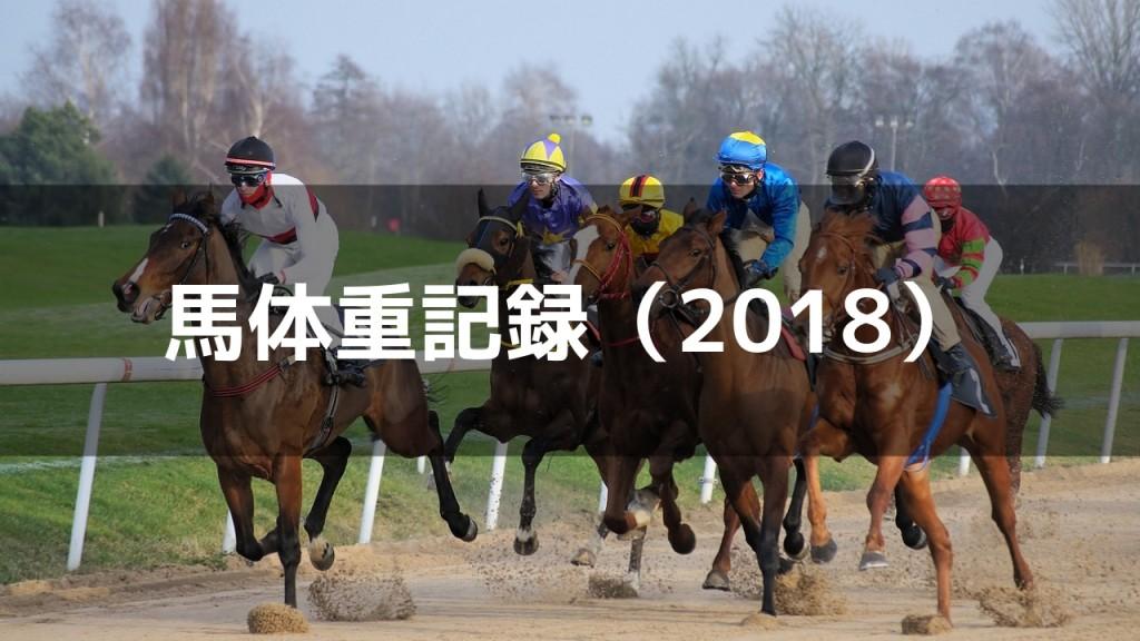2018年出走馬の馬体重記録(最高・最低・増減最高・増減最低)